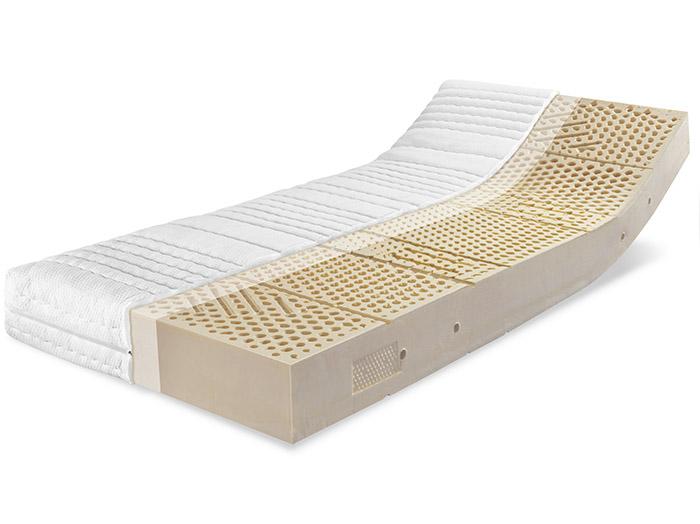 matratze m nchen ravensberger matratzen fachgesch ft 80939 m nchen. Black Bedroom Furniture Sets. Home Design Ideas